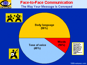 communication_f2f_message3components_6x4