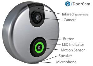 iDoorcam