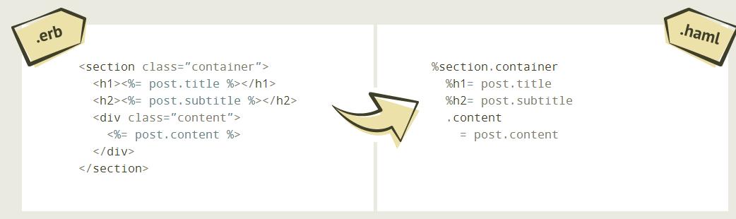 haml-examples