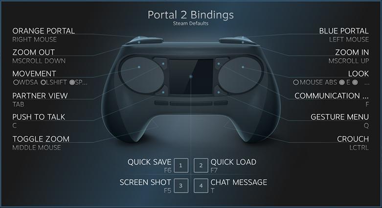 Portal II Control Binding Example.